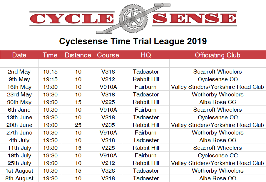 Time trial league dates and times